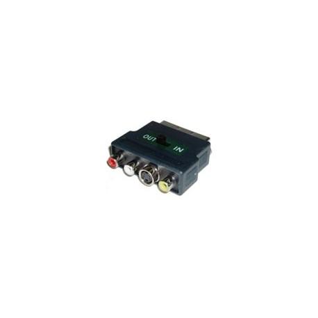 Adaptador Euroconector (3xRCA-H+SVHS/SCART-M)
